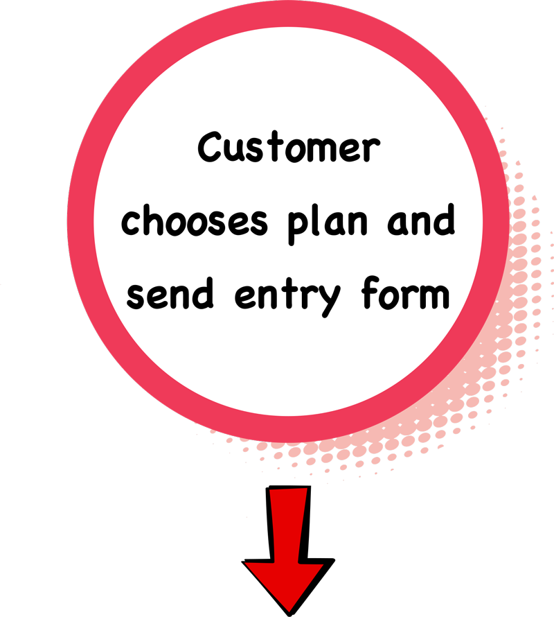 Customer chooses plan and send entry form