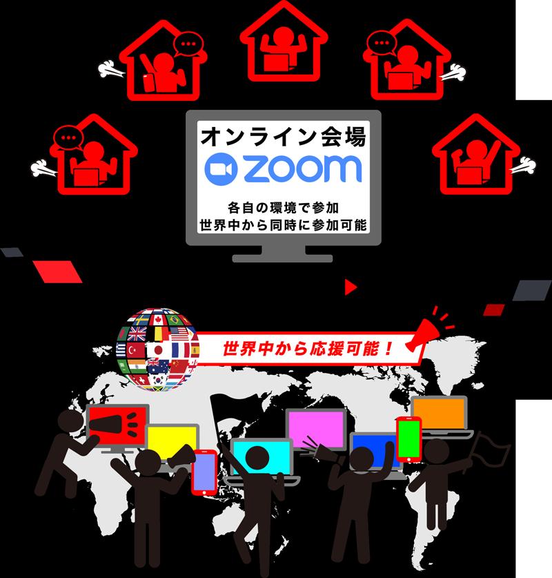 オンライン運動会イメージ
